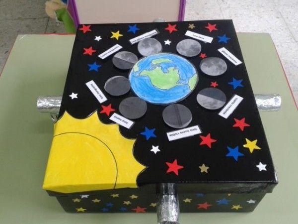 Caja lunar