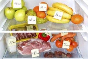 Img calorias diferentes dieta