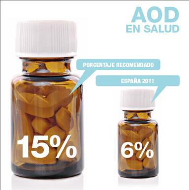 Img comparativabotes