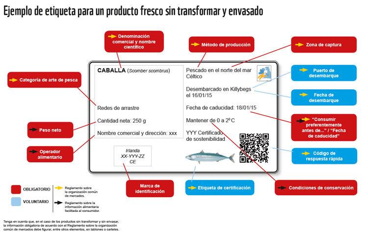 Img etiqueta pesca