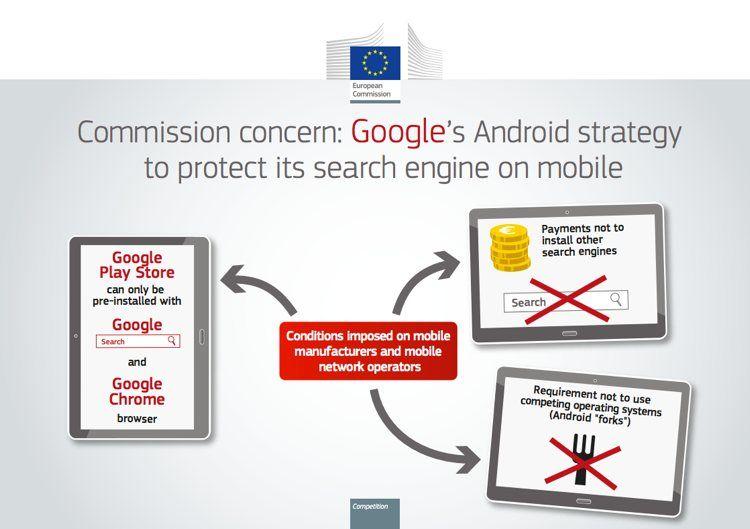 Img google europa android demanda antimonopolio