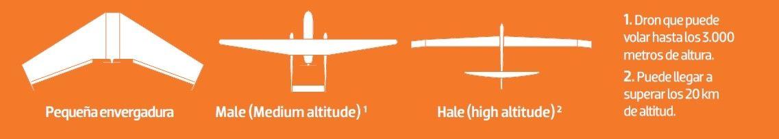 Img grafico dron 2b hd