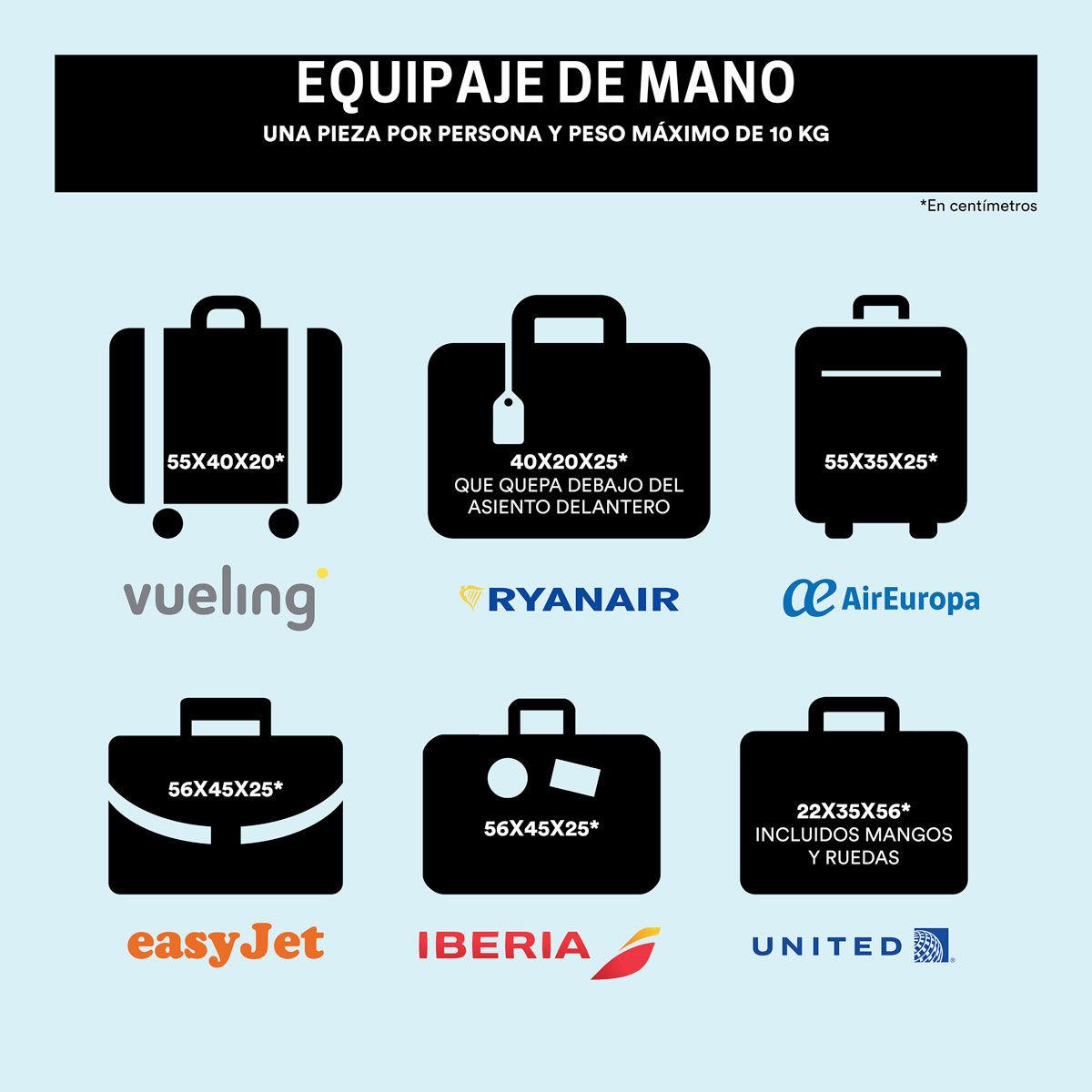 Equipaje de mano: qué se puede llevar en un avión y qué no | Consumer