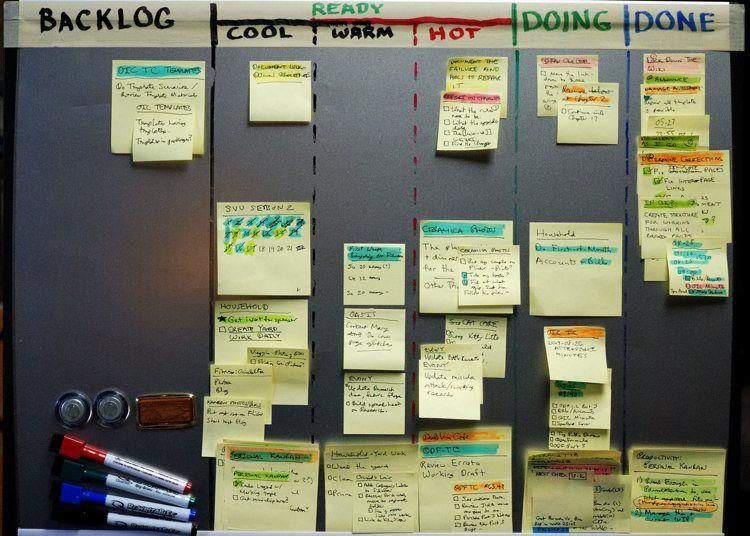 Img organizacion tareas apps