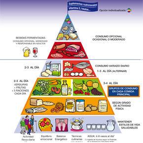 Img piramide 16