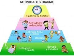 Img piramide actividades1