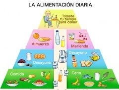 Img piramide alimentacion3 cara1