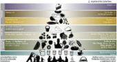 img_piramide listado