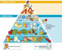 Img piramide1