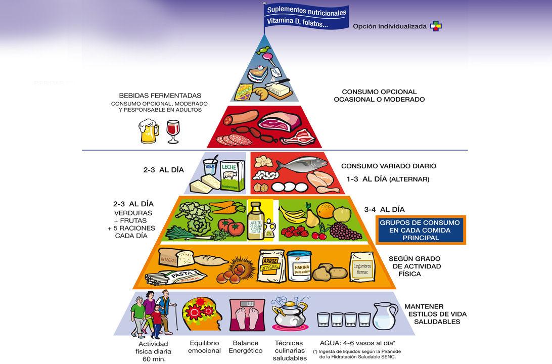 img_piramide2016
