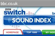 Img soundindex listado