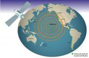 Img tsunamis listado