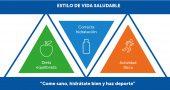 triangulo del bienestar IIAS