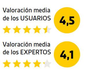 Valoracion CoCo