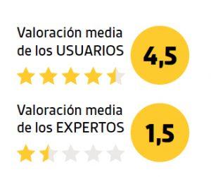 Valoracion Yuca
