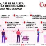 Cómo hacer una compra responsable y segura