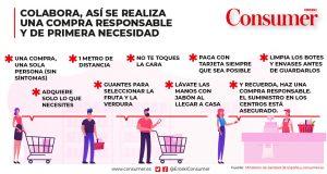 Como facer unha compra responsable e segura