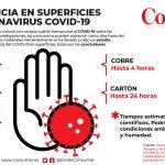 Cuánto vive el coronavirus fuera del cuerpo