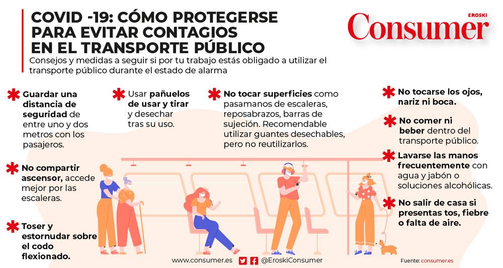 protegerse virus transporte publico