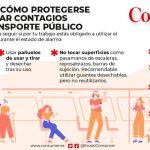 Covid-19: cómo evitar contagios en el transporte público
