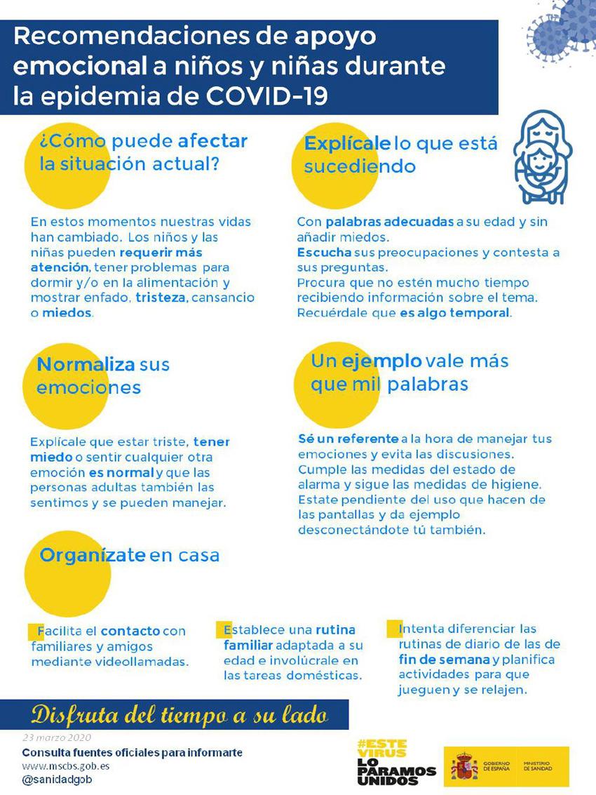 infografia apoyo emocional ninos