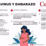 Embarazo e coronavirus