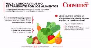 Transmisión de coronavirus por alimentos