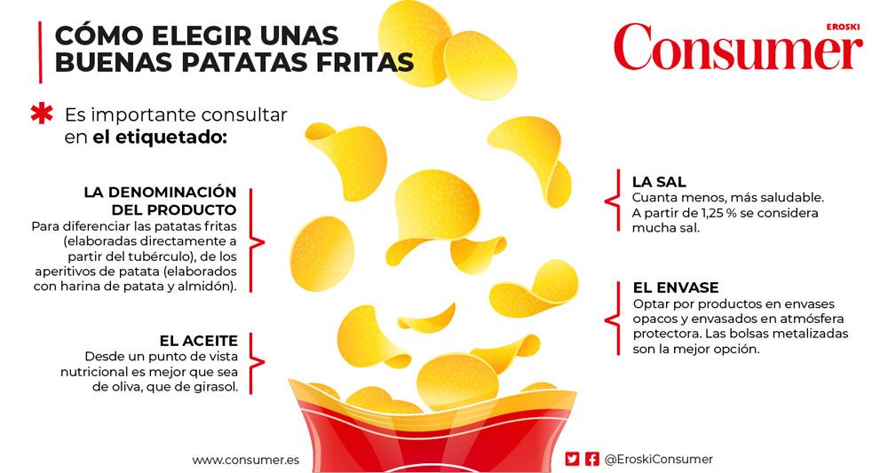 Cómo elegir unas buenas patatas fritas