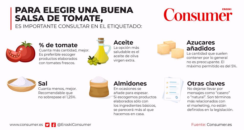 elegir mejor salsa tomate