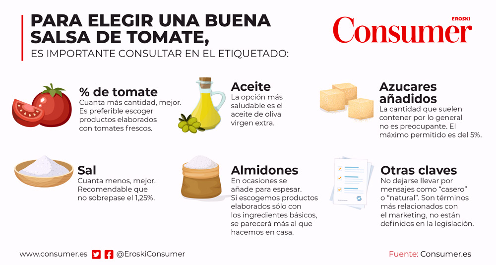 Elegir una buena salsa de tomate