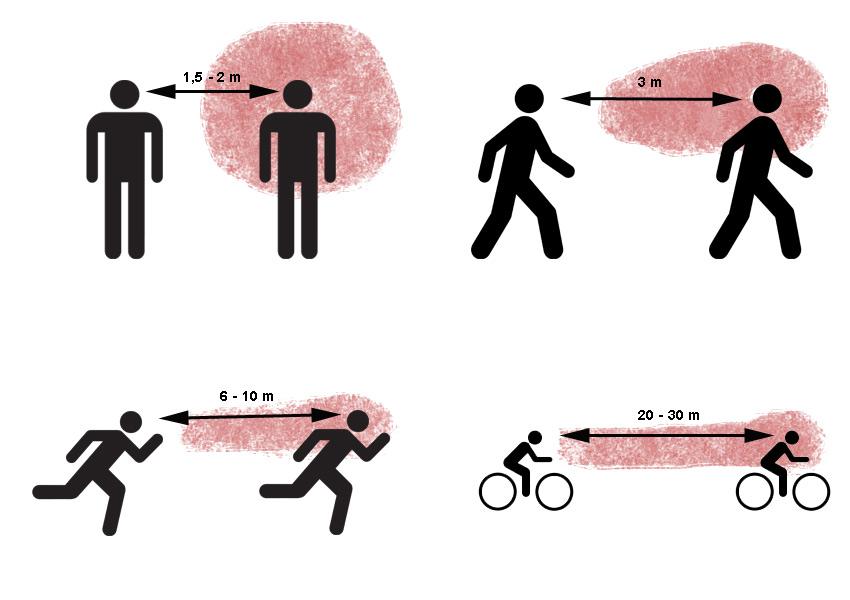 deporte distancia prevencion covid-19