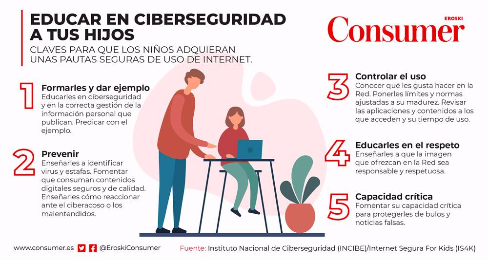 Educar a tus hijos en ciberseguridad