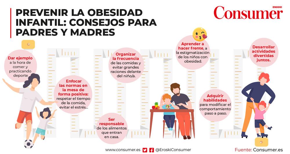 Prevenir la obesidad infantil: consejos para los adultos