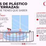 Piscinas de plástico en las terrazas