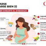 Alimentació en l'embaràs