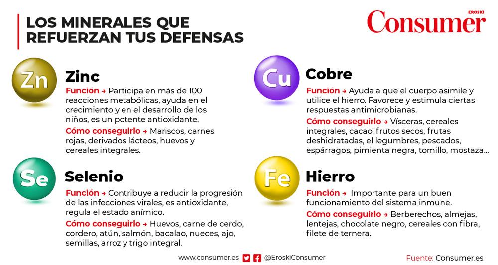minerales para defensas