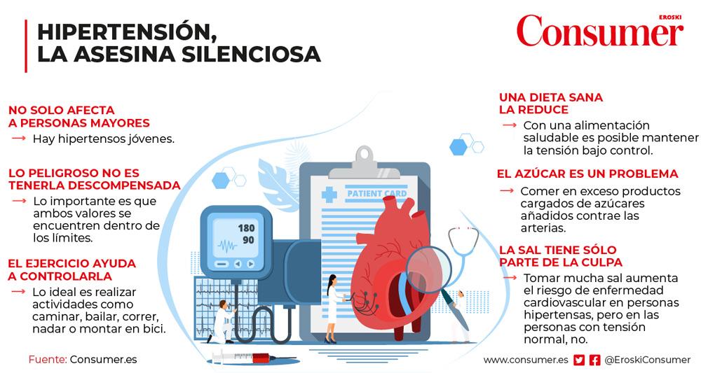 Hipertensión, la asesina silenciosa