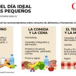 Menú do día ideal para péquelos