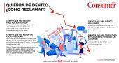 quiebra dentix