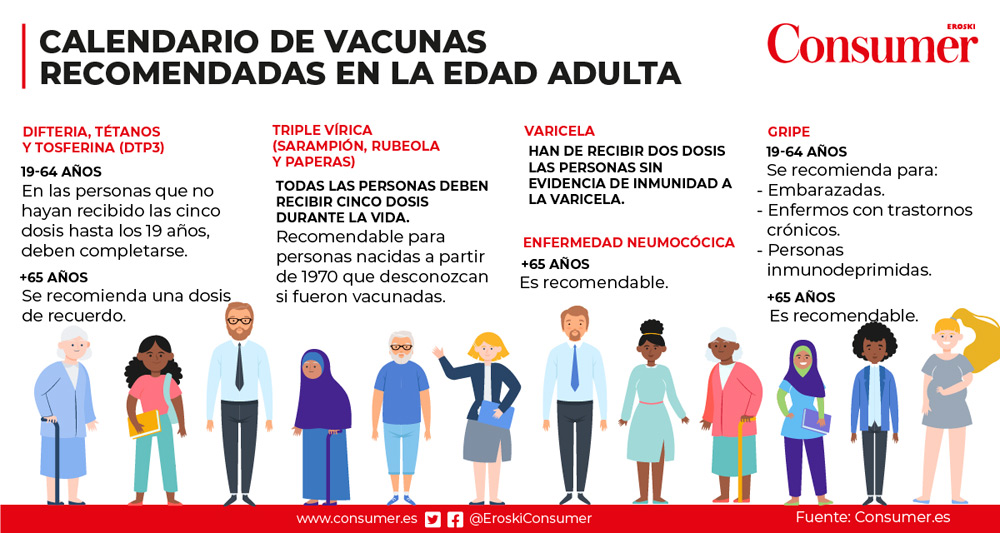 vacunas para personas adultas