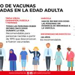 Calendari de vacunes per a adults