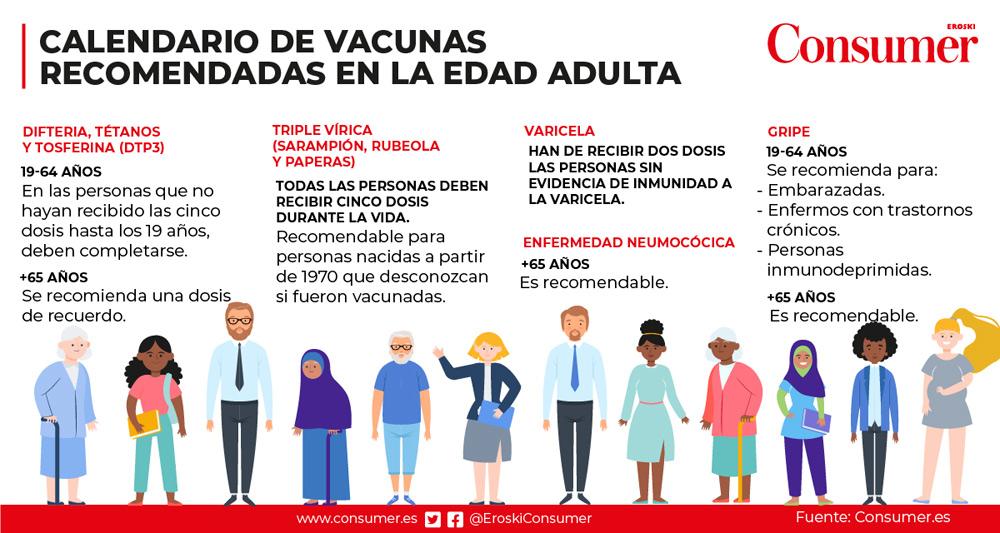 Calendario de vacunas para adultos