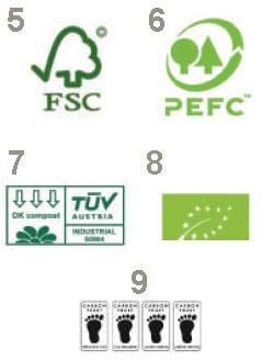 logotipo ecologico envases ecodiseño