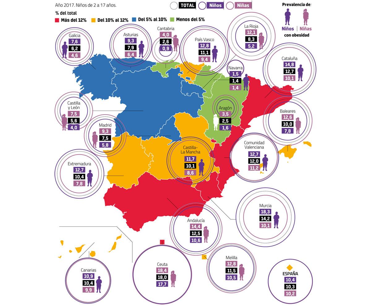 obesidad infantil espana cifras comunidades autonomas