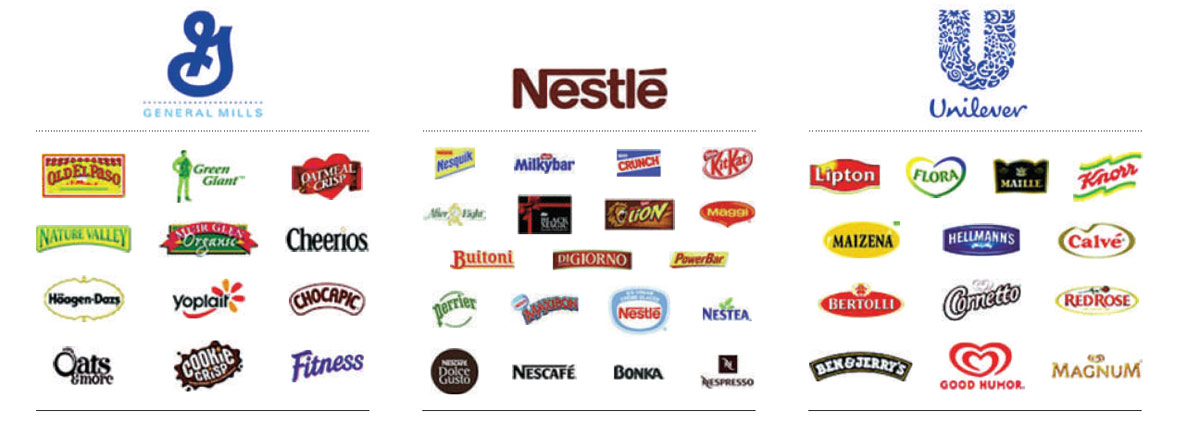 multinacionales alimentacion marcas