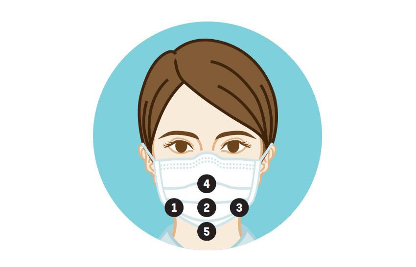 mascarilla prueba respirabilidad