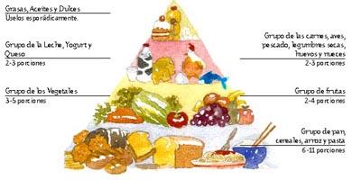 Alimentos que producen gases a los bebes durante la lactancia