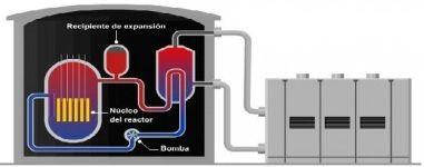 Infografia1 nuclear