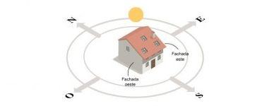 Info viviendabioclimatica dest